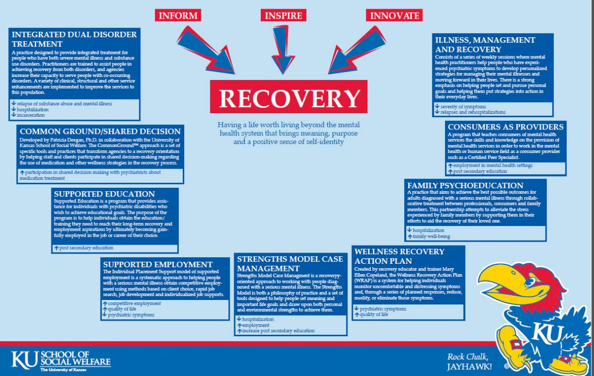 Recovery EBPs